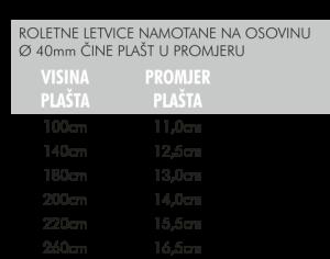 Roletna-letvica-doljeTablica-1024x552